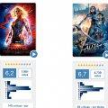 Alita fracasa y Capitana Marvel triunfa... ¿Por qué?