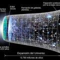 Quizá no exista la energía oscura
