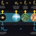 Cuántas civilizaciones inteligentes hay en nuestra galaxia